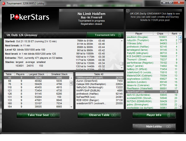 Pokerstars Freeroll Chip Leader