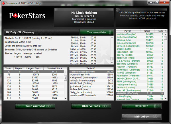 Poker Stars Freeroll Chip Leader
